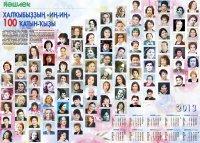 Календарь:Башҡорттоң 100 ҡатын-ҡыҙы